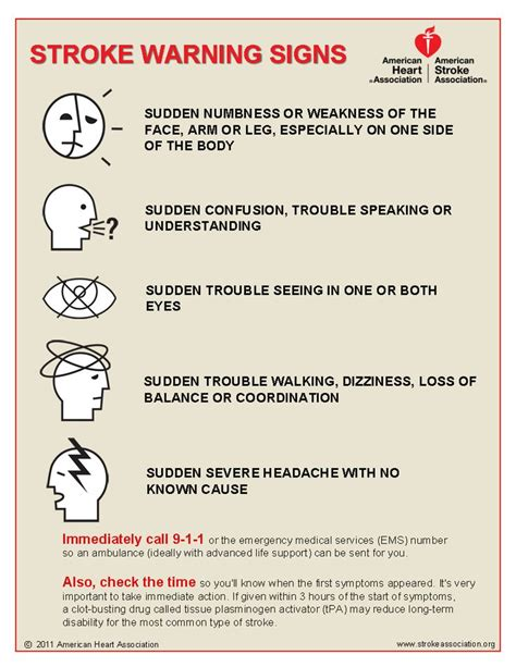 8 Warning Signs Of A Attack by 1000 Ideas About Symptoms Of Attack On