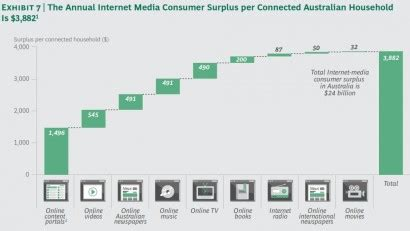 torrent home designer pro 2012 valuesokol aussies apparently get 24 billion in value from new media