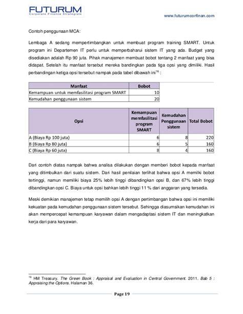 Mba Nonprofit Management Australia by Capital Budgeting Untuk Lembaga Nonprofit Dan Sektor