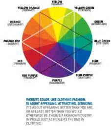 hair color wheel chart color wheel haap media rights reserved tips coloring