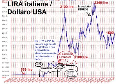 cambio dollaro oggi d italia perch 233 oggi 232 impossibile un nuovo miracolo economico