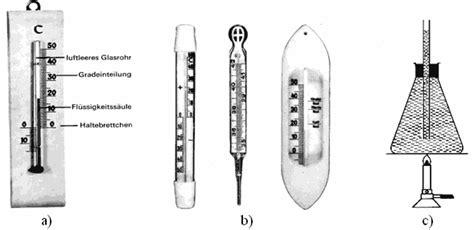 Beschriftung Thermometer by Bidok Bibliothek Riedel Systemisches Modell Zur