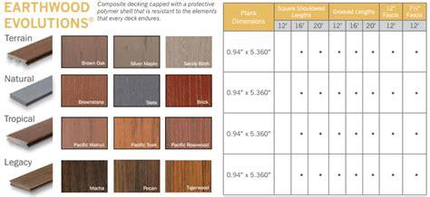 timbertech composite decking cleveland lumber