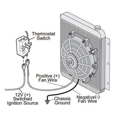 single electric fan adjustable thermostat relay wiring