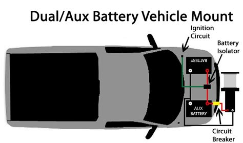 Wiring Diagram Of Front Mount Winch To Auxiliary Vehicle