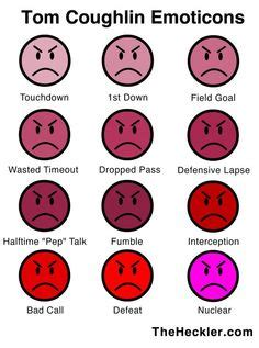 Tom Coughlin Memes - 1000 images about funny football on pinterest football
