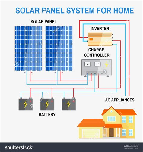 circuit diagram of solar power system grid solar system grid solar system wiring diagram