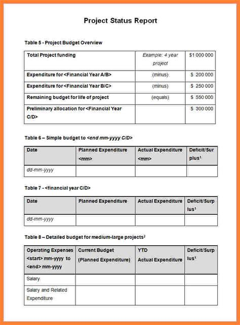 10 progress report template for projects progress report