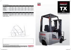 Specs Tx Detailed Tx 16 Nissan De Technical Specification In 1