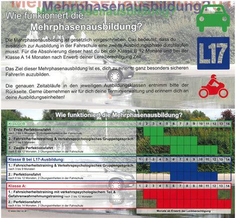 Fahrsicherheitstraining Motorrad Zeitraum by Mehrphasenausbildung Youdrive Gladik