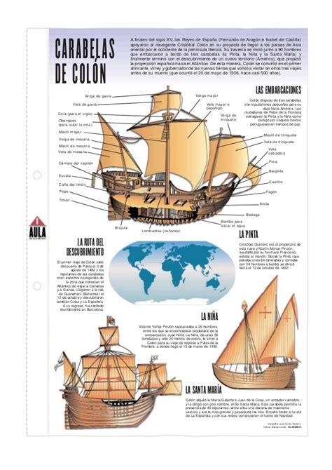 las embarcaciones de cristobal colon resumen dosier col 243 n y el descubrimiento de am 233 rica l 225 minas aula