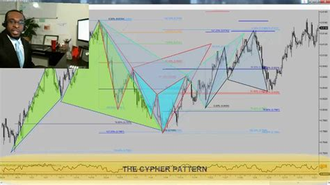 v pattern trading forex trading an amazing pattern youtube