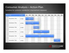 creating a powerpoint template marketing plan powerpoint templates use an plan to