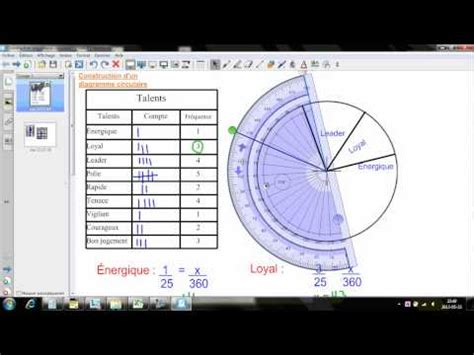 construire un diagramme en bandes diagrammes circulaires doovi