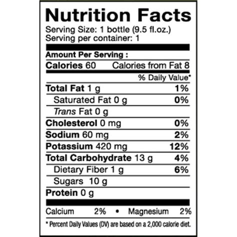 Water Bottle Nutrition Facts Best Fact 2017 Birthday Nutrition Facts Label Template