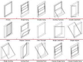 Styles Of Windows by Window Types In Isometric View Craftsman Home