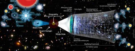 wallpaper bintang kelahiran forget black holes what are white holes sci tech universe