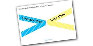 greater than less than flippable visual aid visual aid aids