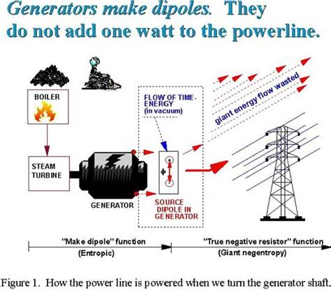 wind turbine generator schematic get free image about