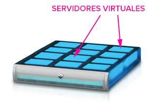 imagenes servidores virtuales cloud servers vs vps 191 que elegir g2k hosting blog