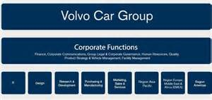 Who Owns Volvo Company Company Structure Volvo Cars