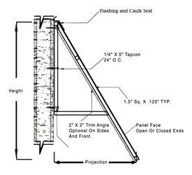 Metal Awning Repair Standing Seam Canopies