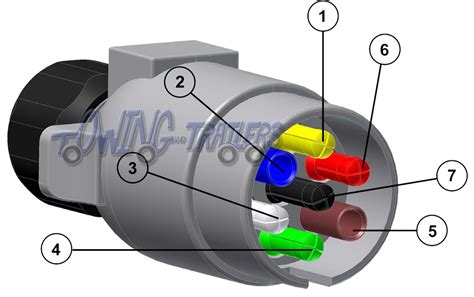 diagrams 575421 towbar wiring diagram 7 pin wiring