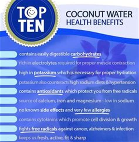 Coconut Water Detox Benefits by The Benefits Of Coconut Water Juicing Coconut