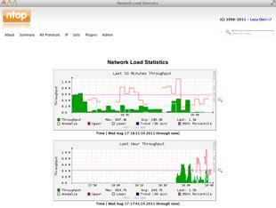 tutorial ntop linux ntop for windows via ttc shelbyville technical blog