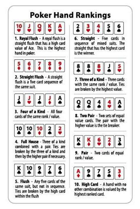 Poker Card / Poker Hand Rankings from F.G. Bradley?s