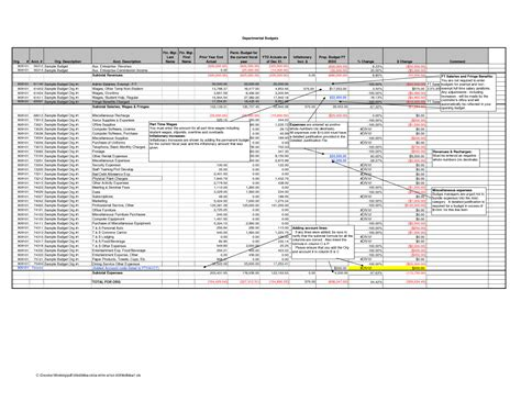 annual operating budget template best photos of annual operating budget template annual