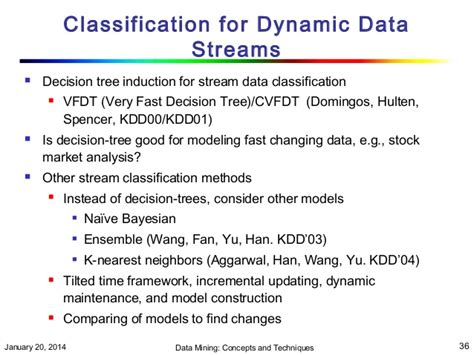 pattern classification techniques in data mining chapter 08 data mining techniques