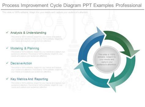 Sample Risk Mitigation Plan Template