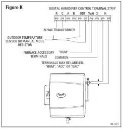wiring aprilaire humidifier model 550 wiring wiring diagram free