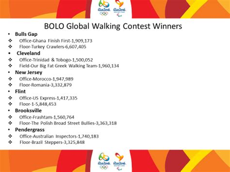 bolo global walking contest winners barrette outdoor living