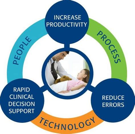 workflow optimization biom 233 rieux lab consultancy clinical diagnosis systems by