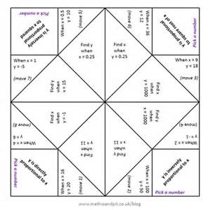 Multiplication Fortune Teller Template by Snappy Maths Division Worksheets Division Facts