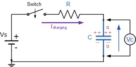 r resistor capacitor q rc charging circuit tutorial rc time constant