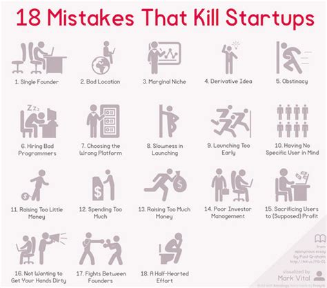newspaper layout mistakes chart 18 mistakes that kill startups designtaxi com