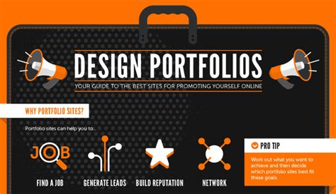 Buy Portfolio Websites For Mba Student by How To Find The Best Portfolio Site For You