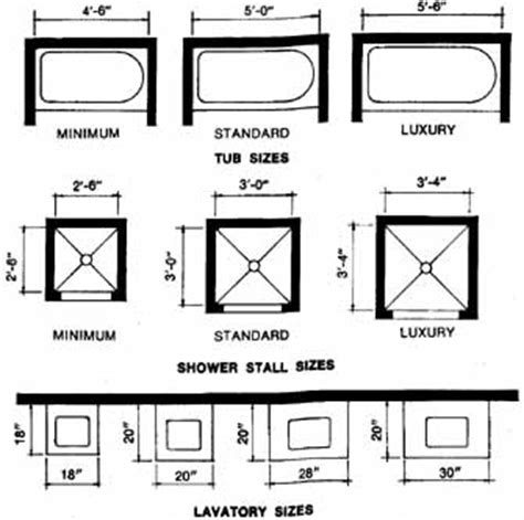 Bathroom Fixture Sizes House Mechanical Systems