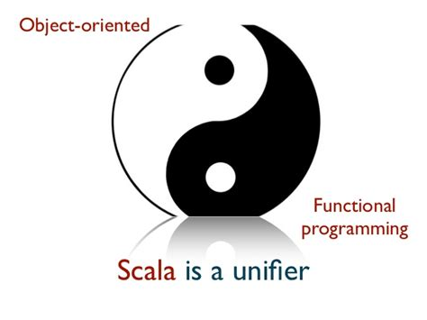 learning scala programming object oriented programming meets functional reactive to create scalable and concurrent programs books scala in heiko seeburger