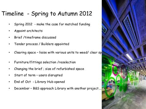 international architecture design spring 2012 187 free achieving library refurbishment get the most out of