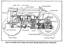Suspension Design Industriel 2120 by Fordson