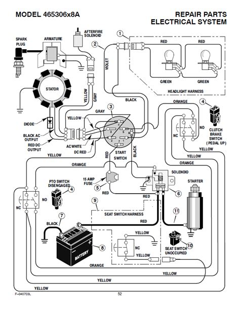 murray mower wiring diagram murray mower wiring diagram efcaviation