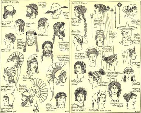 libro libres manifeste l histoire du chapeau les grecs arr 234 te ton char