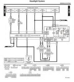 stereo wiring diagram 2003 subaru outback stereo subaru free wiring diagrams