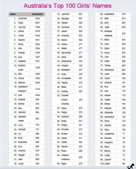 nina names encyclopedia 37 best nombres ind 237 genas de beb 233 para ni 241 o ni 241 a y unisex