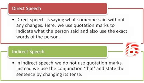 Direct Speech In Narrative Essay by Indirect Quotation Definition Time Sydney Time
