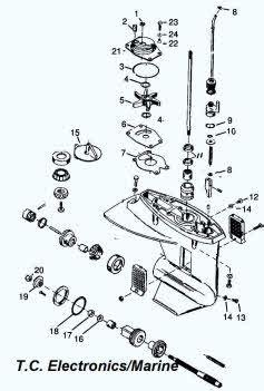 suzuki boat motor parts near me mercury outboard motor parts canada impremedia net